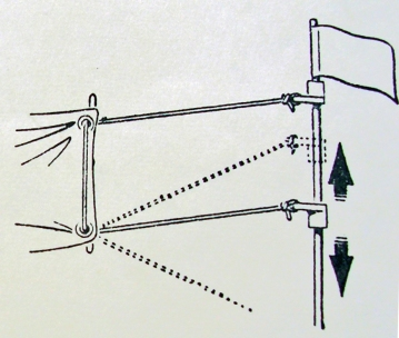 A212 banner instruction showing extension technique